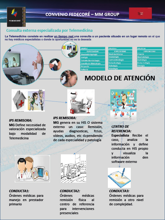 Revista Fedecore-17