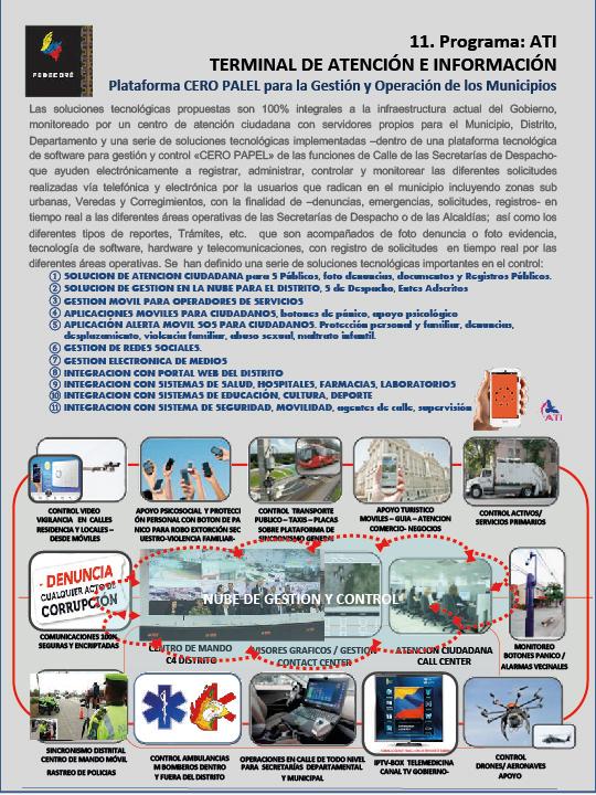 Revista Fedecore-32